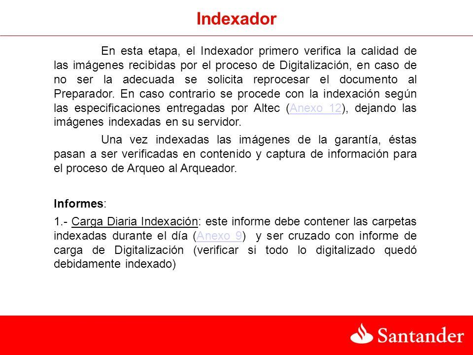 Indexador