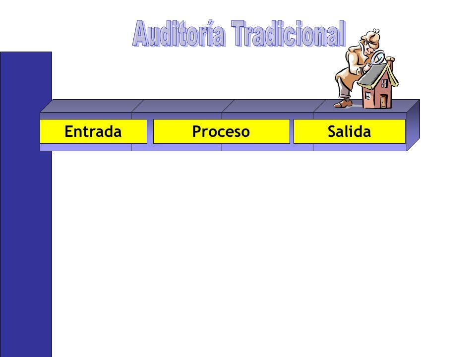Auditoría Tradicional
