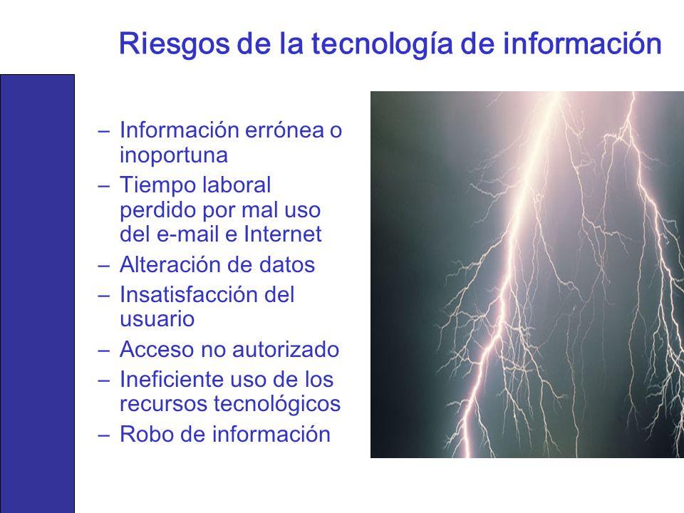 Riesgos de la tecnología de información