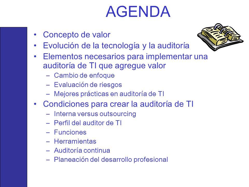 AGENDA Concepto de valor Evolución de la tecnología y la auditoría