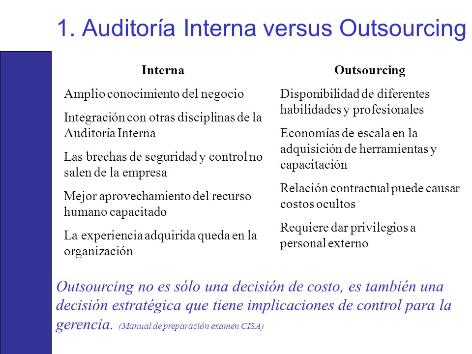 1. Auditoría Interna versus Outsourcing