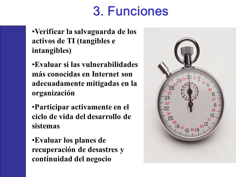 3. Funciones Verificar la salvaguarda de los activos de TI (tangibles e intangibles)