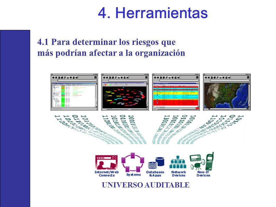 4. Herramientas 4.1 Para determinar los riesgos que más podrían afectar a la organización.