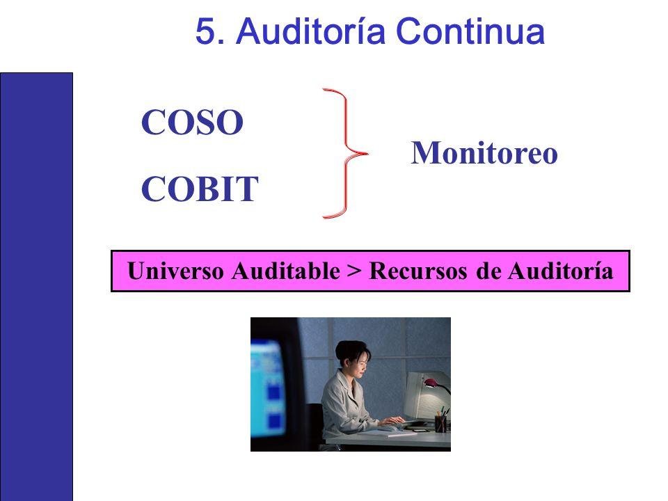 Universo Auditable > Recursos de Auditoría