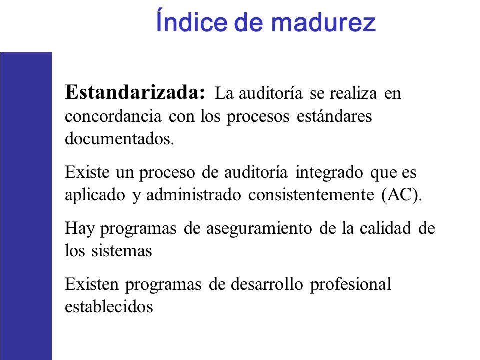 Índice de madurezEstandarizada: La auditoría se realiza en concordancia con los procesos estándares documentados.