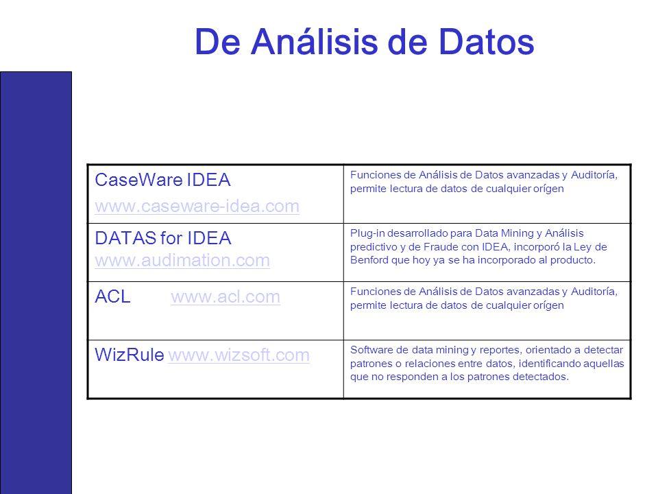 De Análisis de Datos CaseWare IDEA www.caseware-idea.com