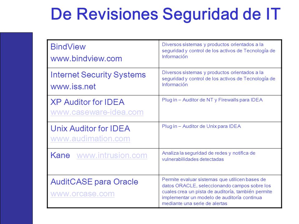 De Revisiones Seguridad de IT