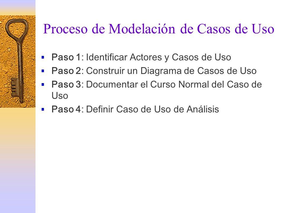Proceso de Modelación de Casos de Uso
