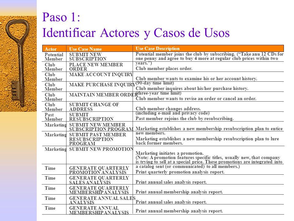 Paso 1: Identificar Actores y Casos de Usos