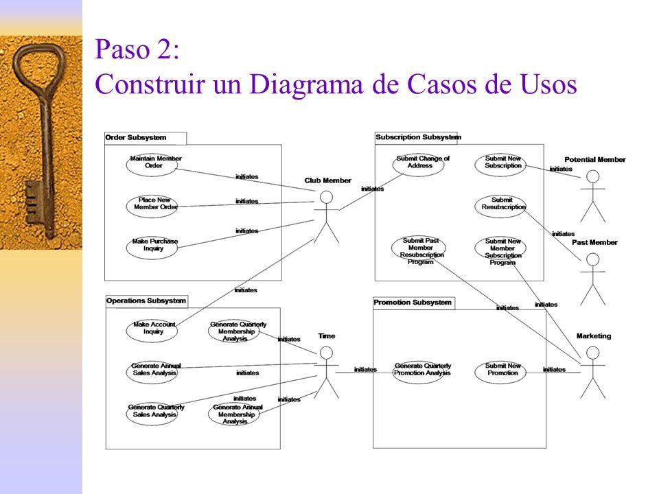 Paso 2: Construir un Diagrama de Casos de Usos
