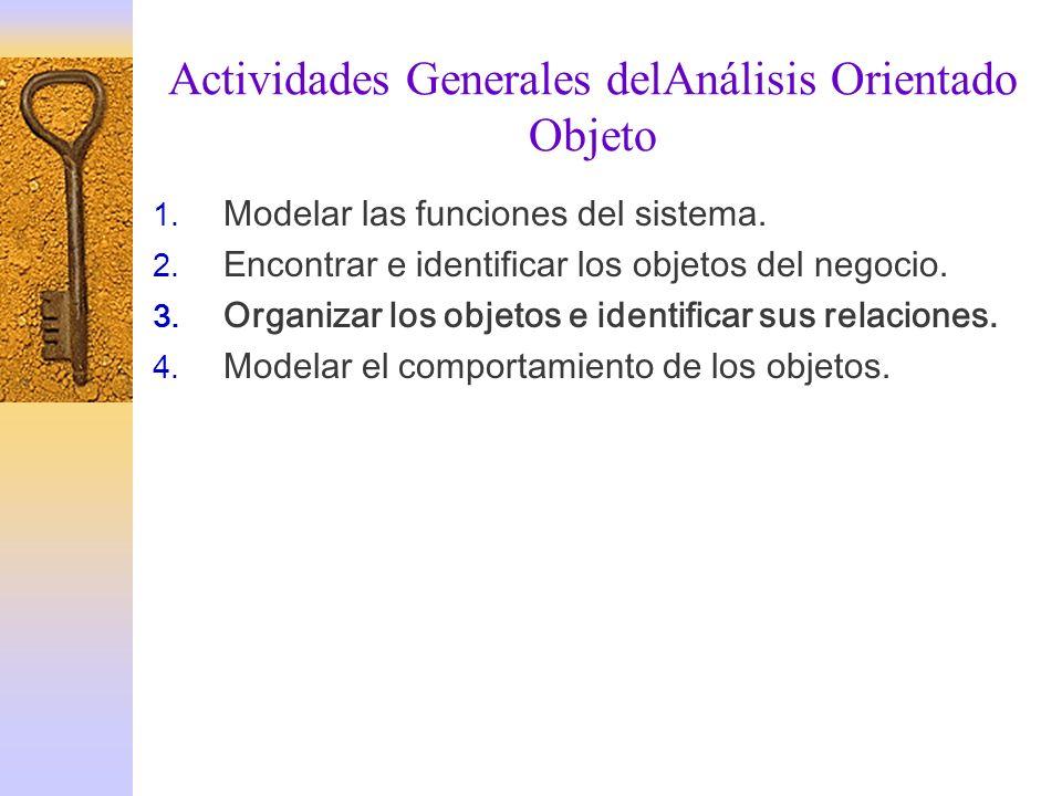 Actividades Generales delAnálisis Orientado Objeto