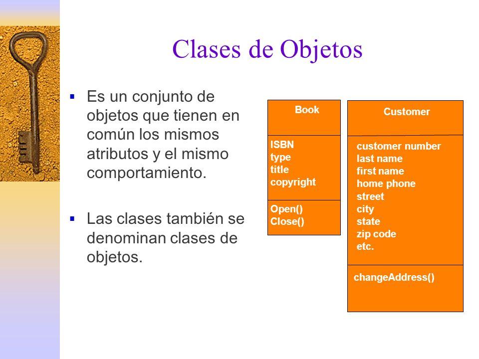 Clases de Objetos Es un conjunto de objetos que tienen en común los mismos atributos y el mismo comportamiento.