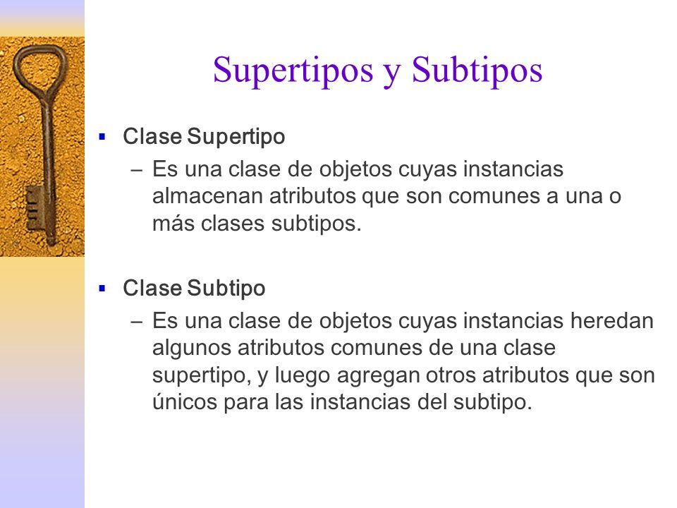 Supertipos y Subtipos Clase Supertipo