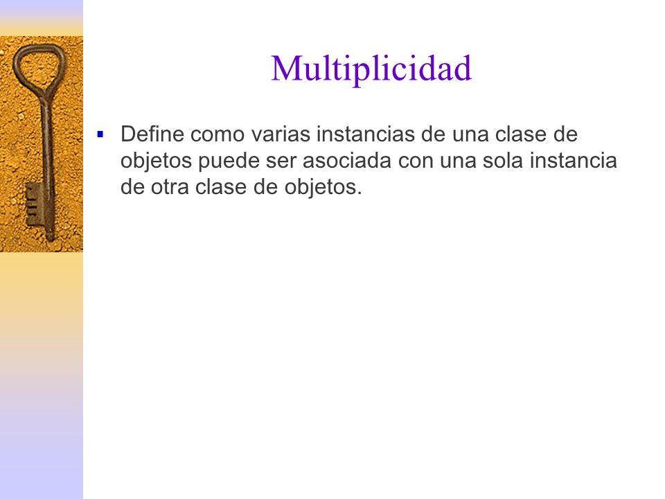 Multiplicidad Define como varias instancias de una clase de objetos puede ser asociada con una sola instancia de otra clase de objetos.