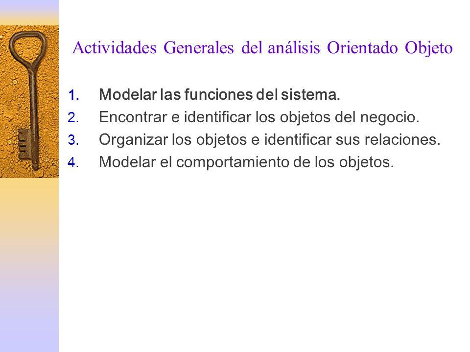 Actividades Generales del análisis Orientado Objeto
