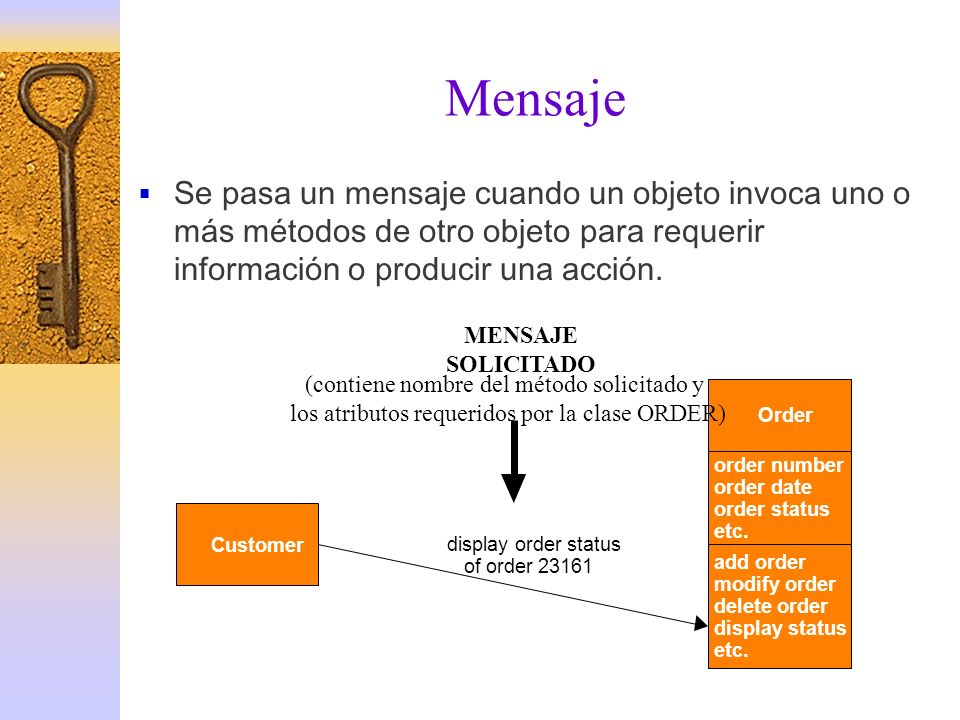 Mensaje Se pasa un mensaje cuando un objeto invoca uno o más métodos de otro objeto para requerir información o producir una acción.