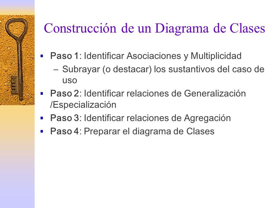 Construcción de un Diagrama de Clases