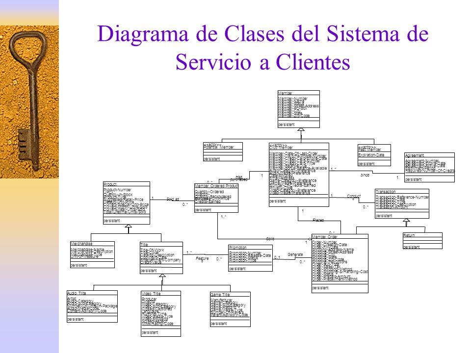 Diagrama de Clases del Sistema de Servicio a Clientes