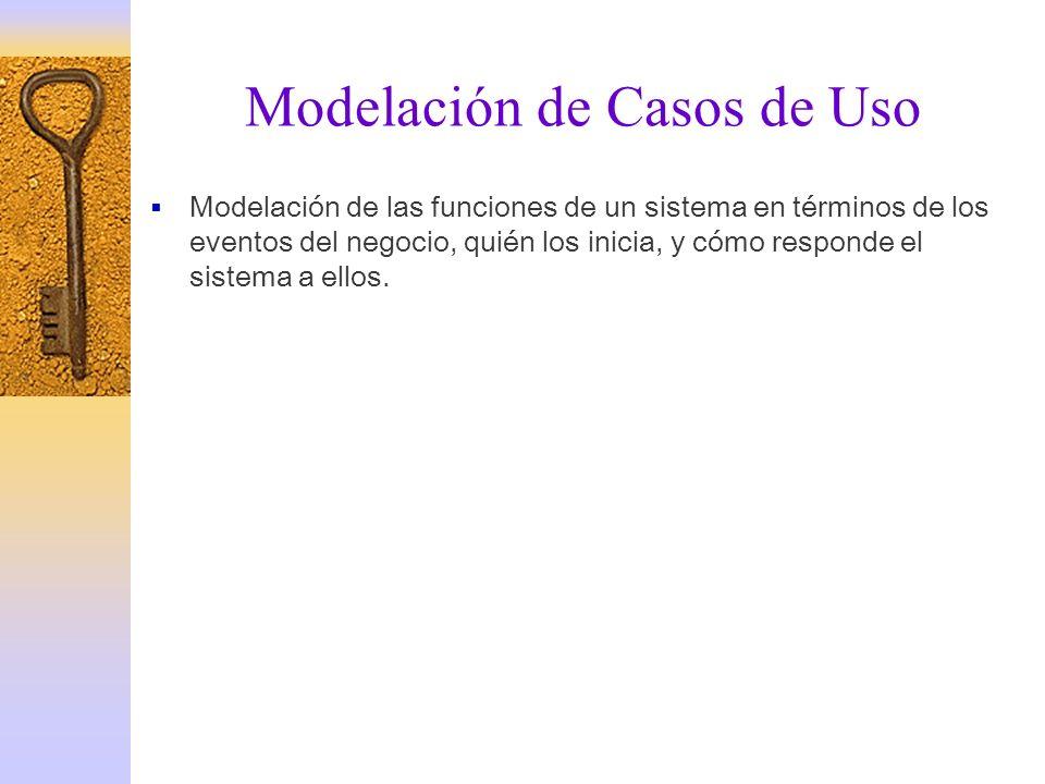 Modelación de Casos de Uso
