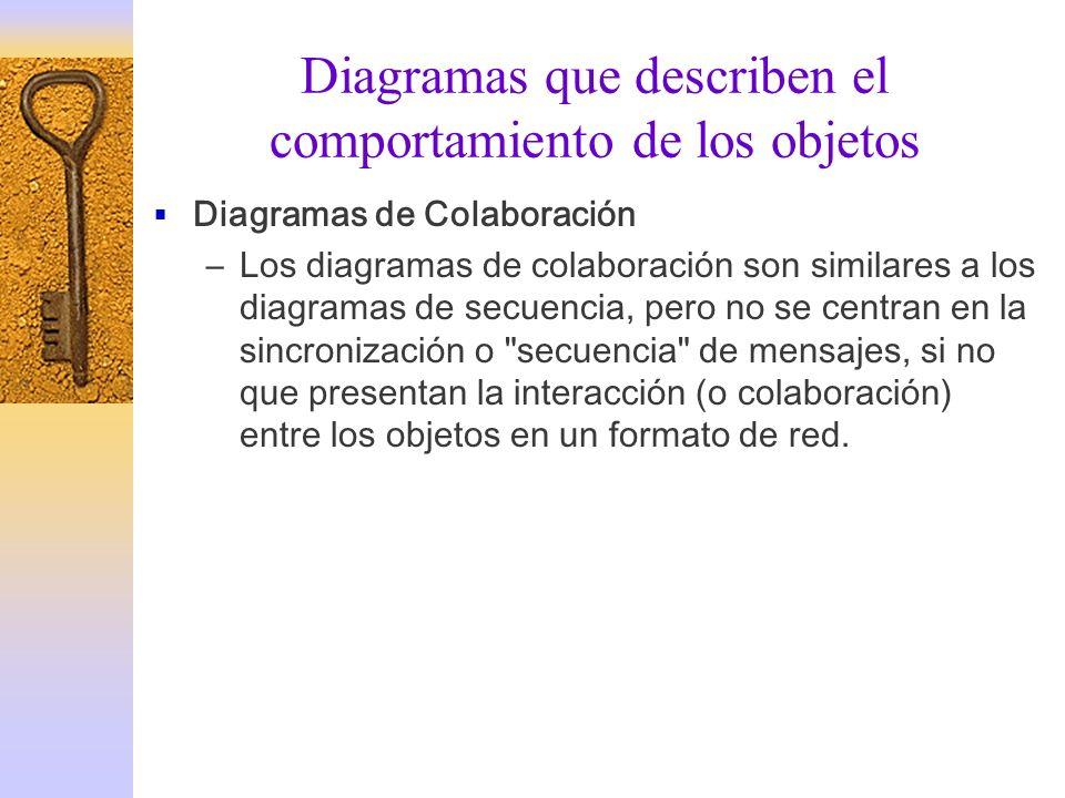 Diagramas que describen el comportamiento de los objetos