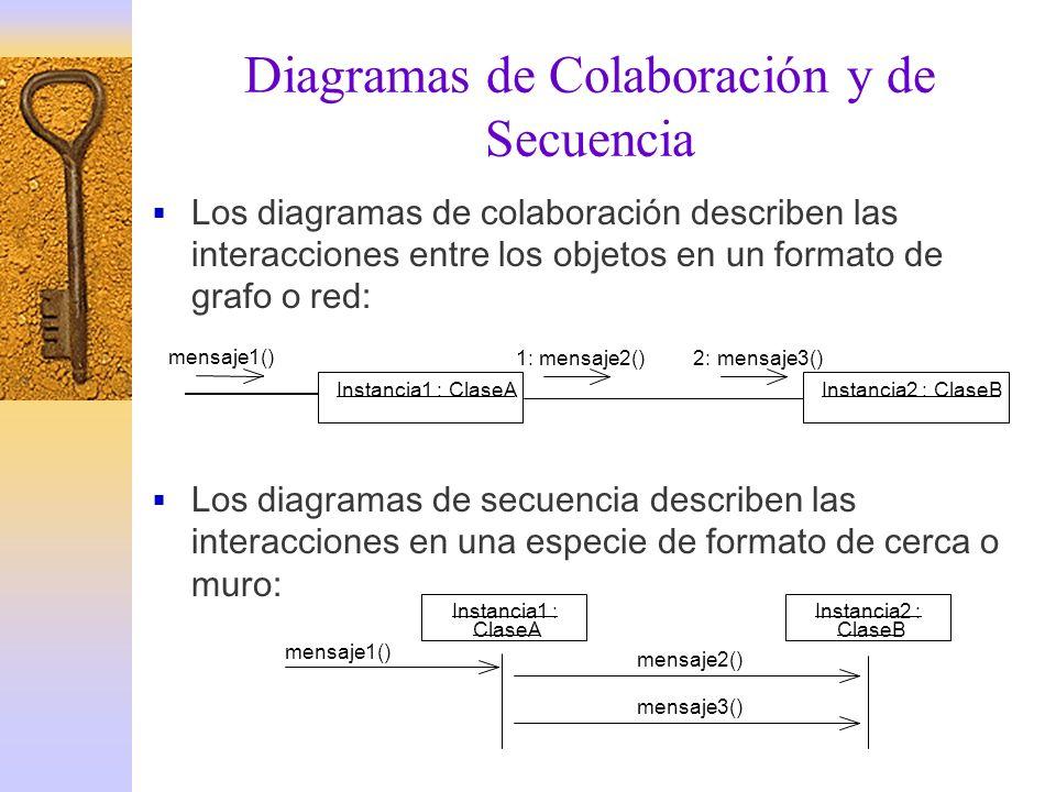 Diagramas de Colaboración y de Secuencia