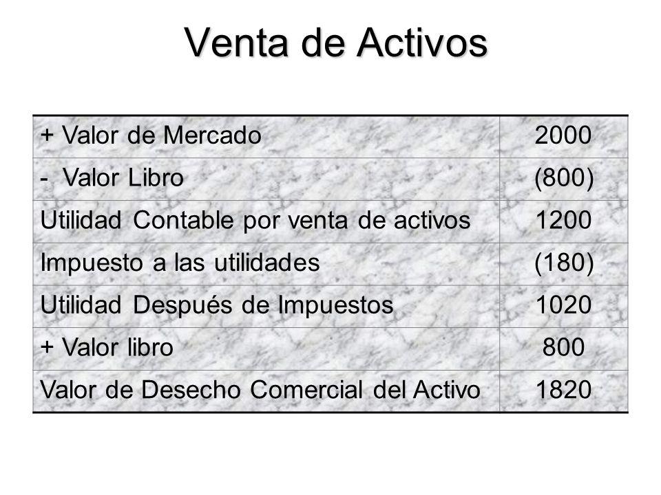 Venta de Activos + Valor de Mercado 2000 - Valor Libro (800)