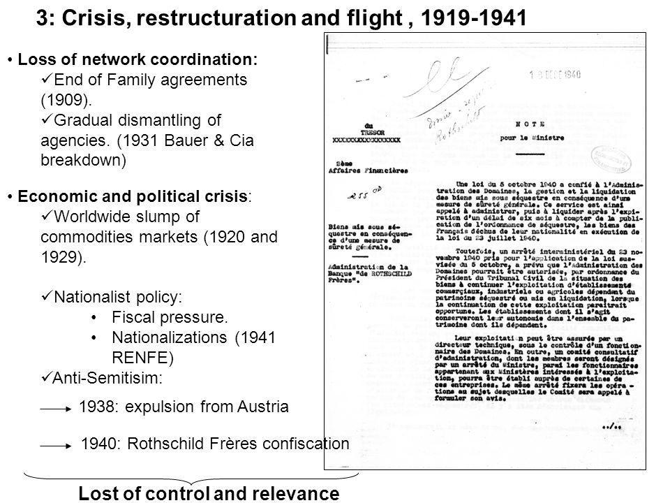 3: Crisis, restructuration and flight , 1919-1941