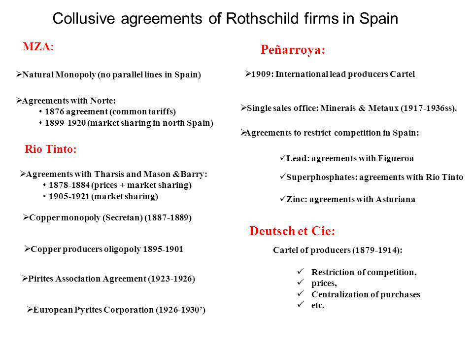 Collusive agreements of Rothschild firms in Spain
