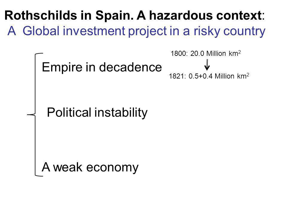 Rothschilds in Spain. A hazardous context: