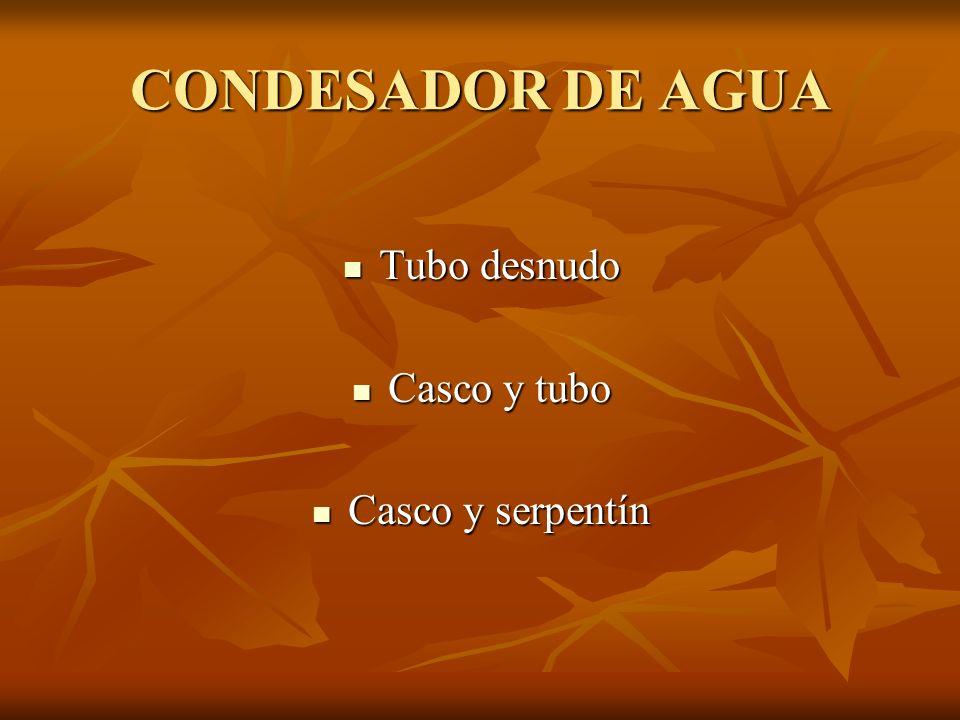 CONDESADOR DE AGUA Tubo desnudo Casco y tubo Casco y serpentín