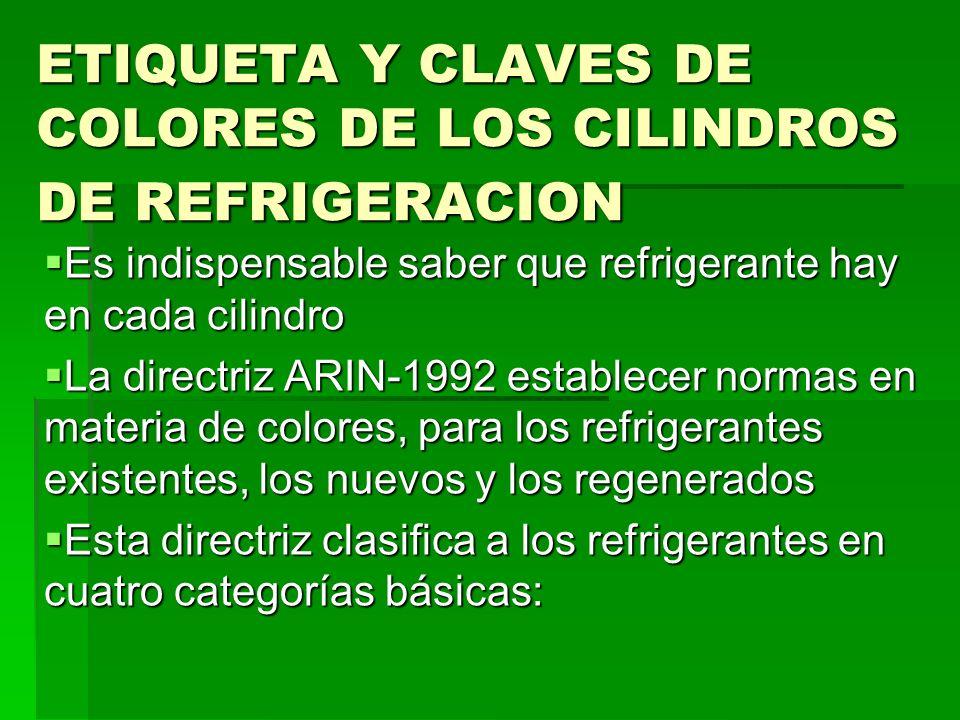 ETIQUETA Y CLAVES DE COLORES DE LOS CILINDROS DE REFRIGERACION