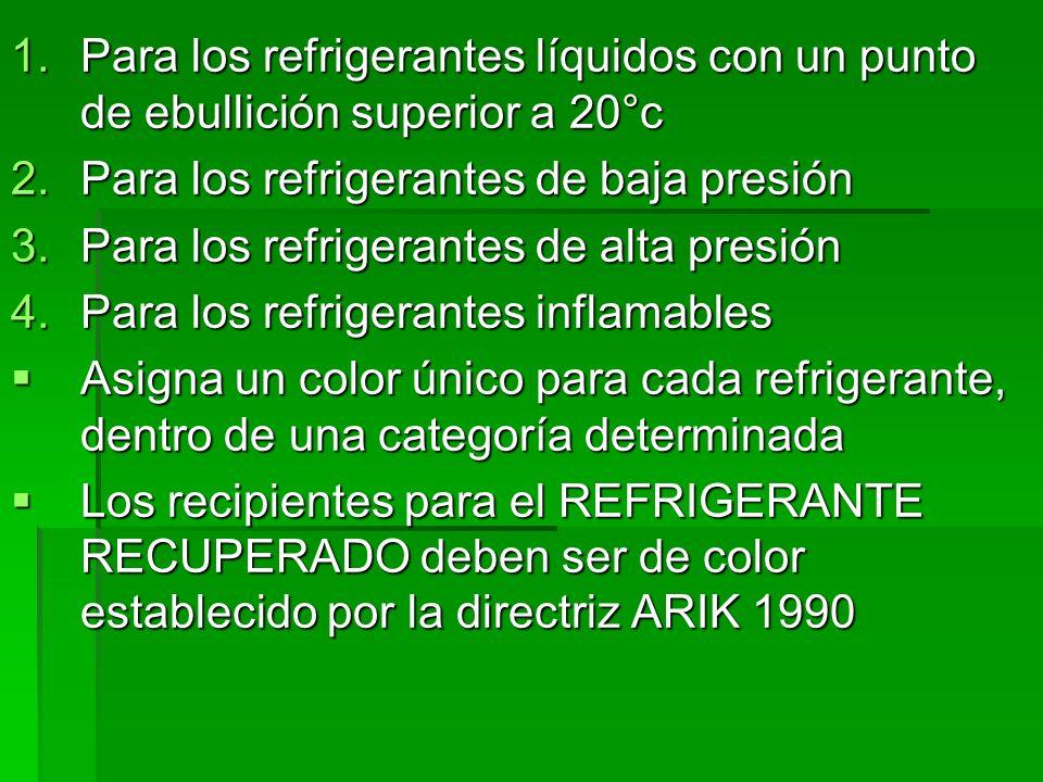Para los refrigerantes líquidos con un punto de ebullición superior a 20°c