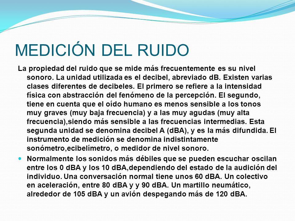 MEDICIÓN DEL RUIDO