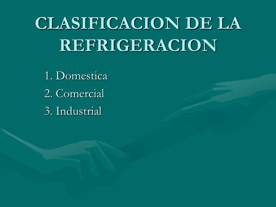 CLASIFICACION DE LA REFRIGERACION