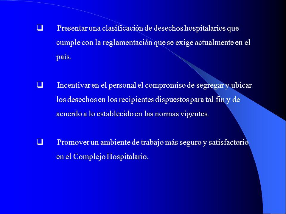 q Presentar una clasificación de desechos hospitalarios que