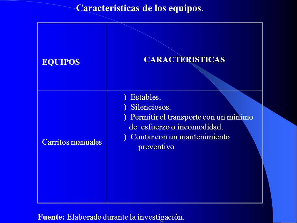 Caracteristicas de los equipos.