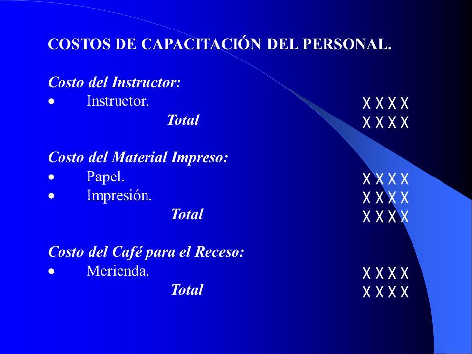 COSTOS DE CAPACITACIÓN DEL PERSONAL.