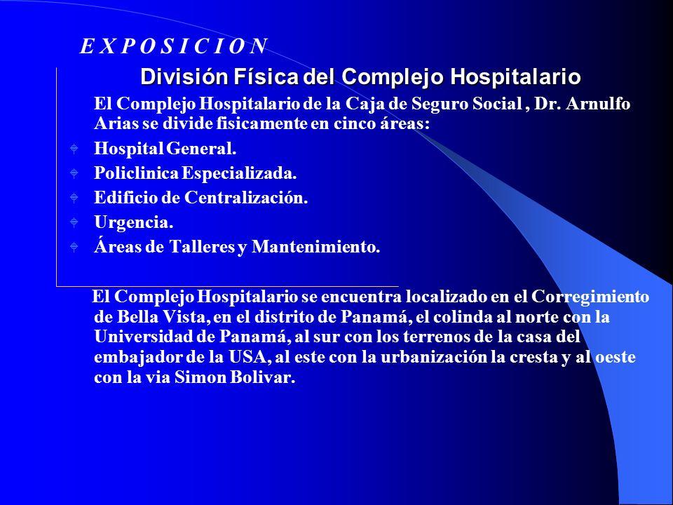 División Física del Complejo Hospitalario