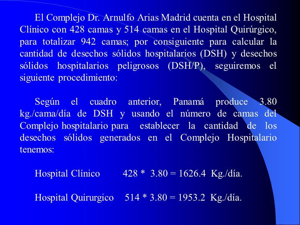 El Complejo Dr. Arnulfo Arias Madrid cuenta en el Hospital Clínico con 428 camas y 514 camas en el Hospital Quirúrgico, para totalizar 942 camas; por consiguiente para calcular la cantidad de desechos sólidos hospitalarios (DSH) y desechos sólidos hospitalarios peligrosos (DSH/P), seguiremos el siguiente procedimiento: