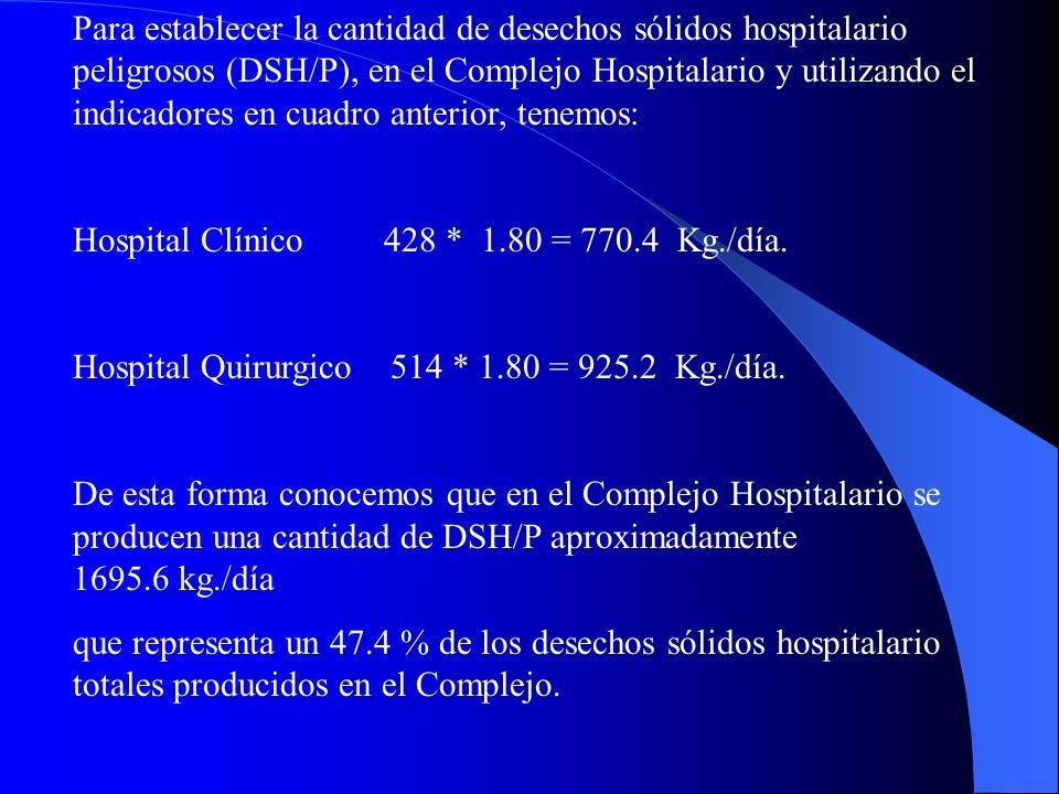 Para establecer la cantidad de desechos sólidos hospitalario peligrosos (DSH/P), en el Complejo Hospitalario y utilizando el indicadores en cuadro anterior, tenemos: