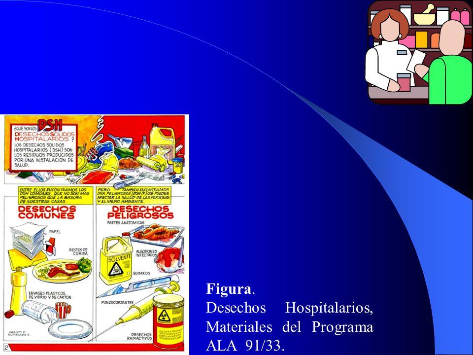 Figura. Desechos Hospitalarios, Materiales del Programa ALA 91/33.