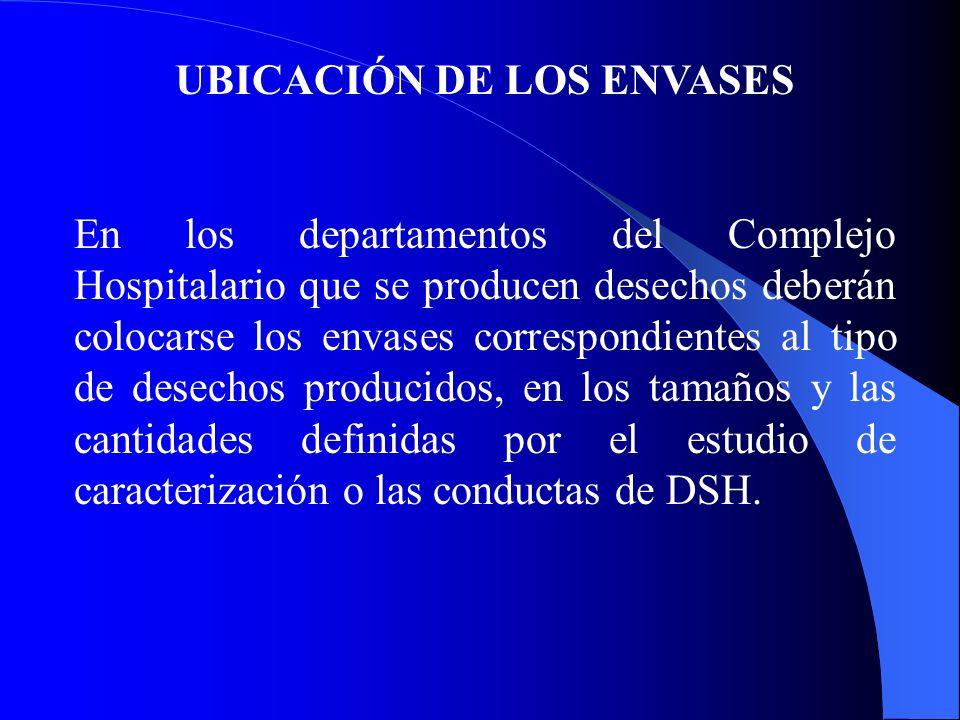 UBICACIÓN DE LOS ENVASES