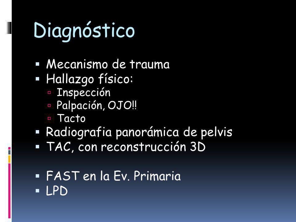 Diagnóstico Mecanismo de trauma Hallazgo físico: