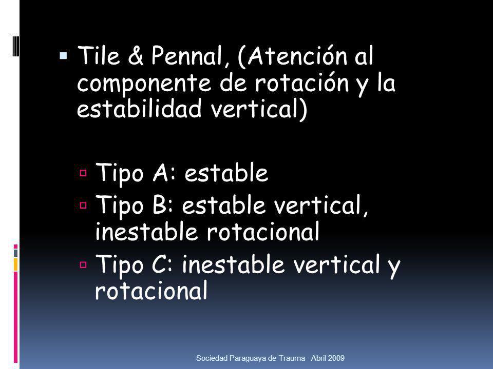 Tipo B: estable vertical, inestable rotacional
