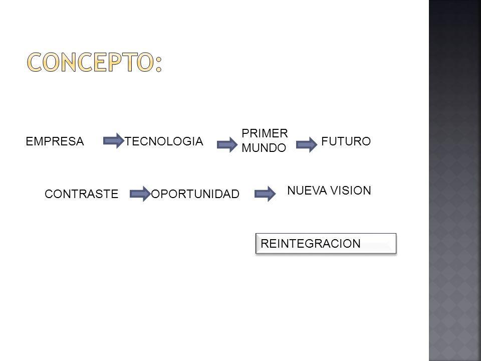 CONCEPTO: PRIMER MUNDO EMPRESA TECNOLOGIA FUTURO NUEVA VISION