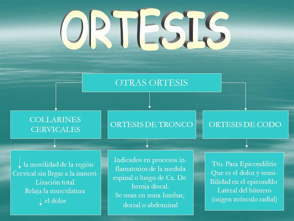 ORTESIS OTRAS ORTESIS COLLARINES CERVICALES ORTESIS DE TRONCO