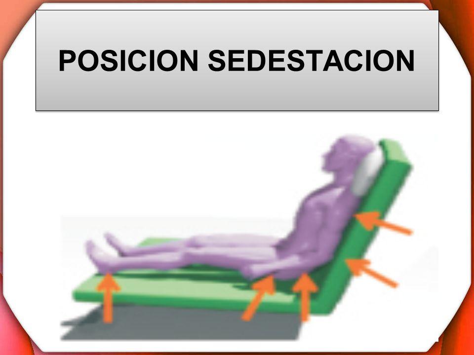 POSICION SEDESTACION