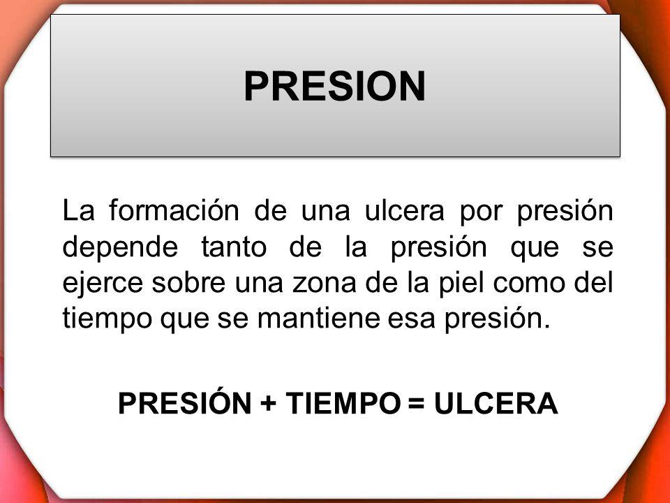 PRESIÓN + TIEMPO = ULCERA