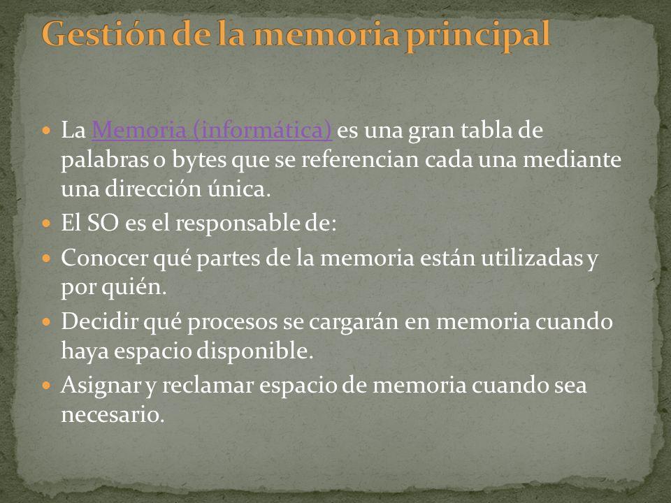 Gestión de la memoria principal