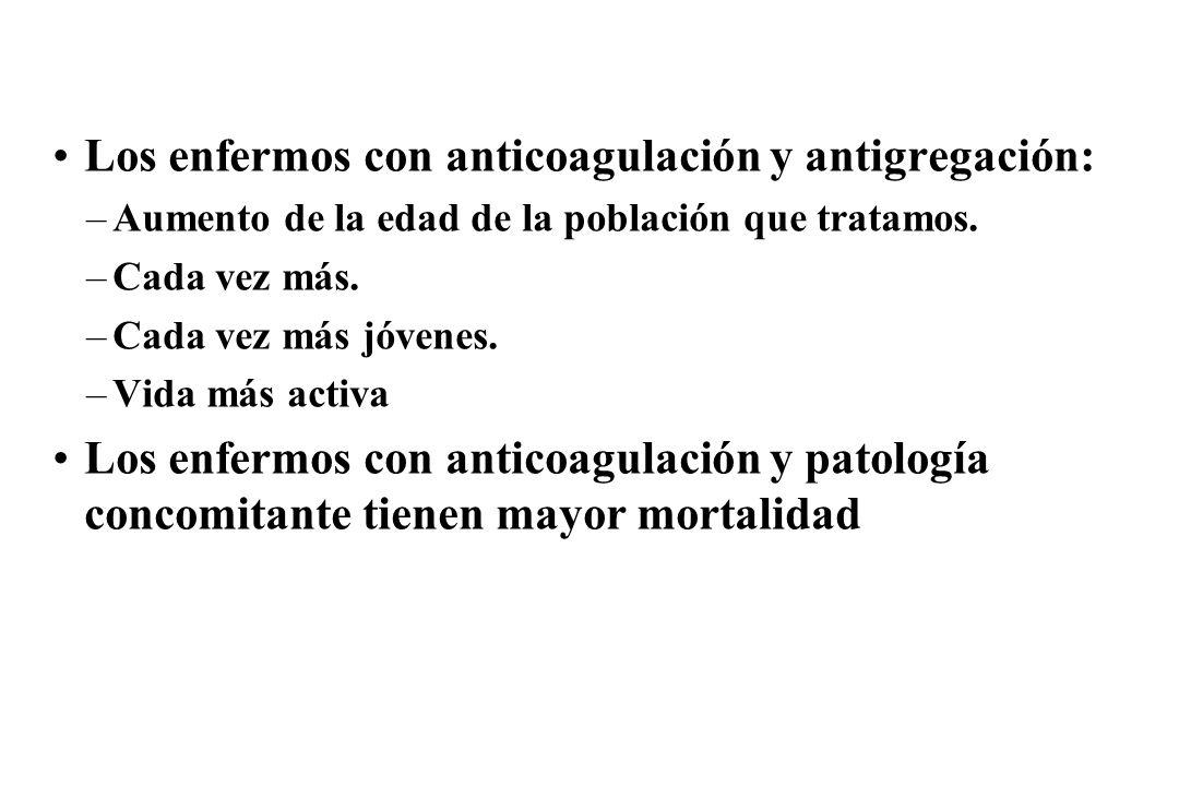 Los enfermos con anticoagulación y antigregación: